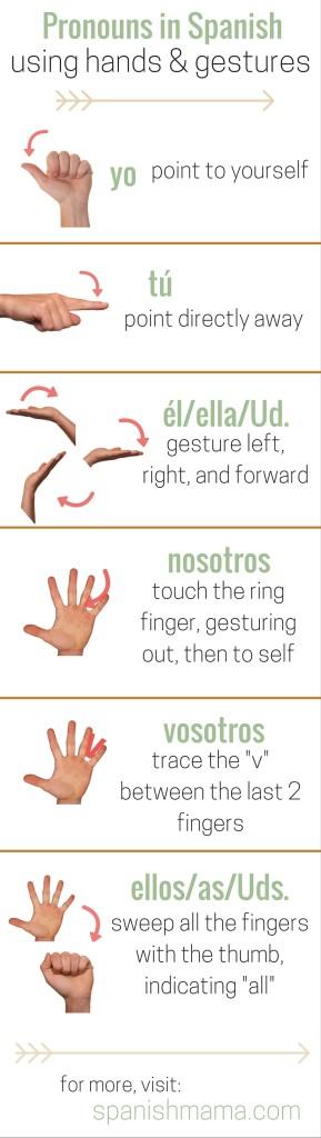 spanish_pronouns_hand