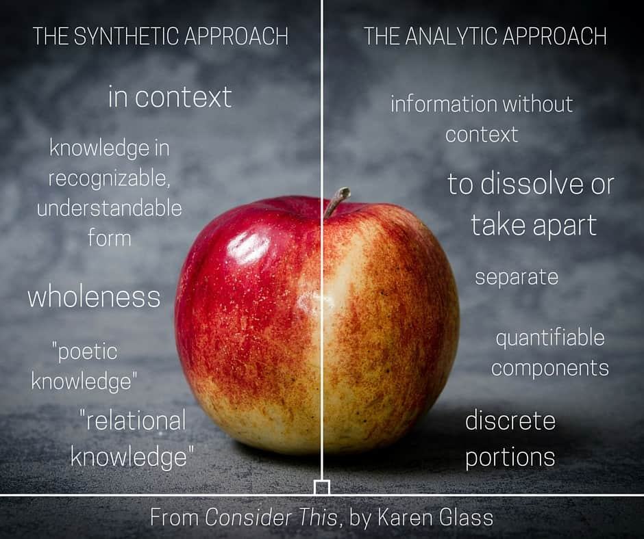 analytical vs. synthetic thinking