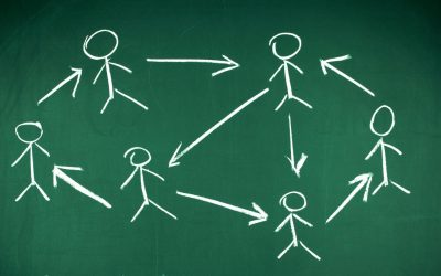 What is Communicative Language Teaching (CLT)?